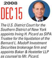 Timeline Image: Irving H. Picard appointed as Trustee - 2008-12-15