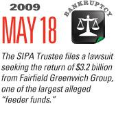 Timeline Image: Trustee Files Suit against Fairfield Greenwich Group - 2009-05-18