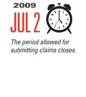 Timeline Image: Period Allowed - 2009-07-06
