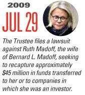 Timeline Image: Ruth Madoff Suit - 2009-07-29