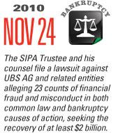 Timeline Image: Trustee Files Suit Against UBS AG - 2010-11-24