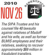 Timeline Image: 40 Lawsuits - 2010-11-26