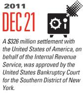 Timeline Image: $326 Million Dollar Settlement - 2011-12-21