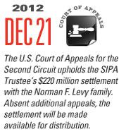 Timeline Image: US Court of Appeals Upholds $220 Million - 2012-12-21