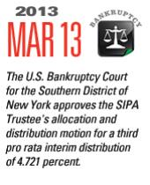 Timeline Image: Bankruptcy Court Approves SIPA Trustee Allocation - 2013-02-13