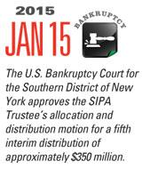 Timeline Image: U.S. Bankruptcy Court for the Southern District of New York approves the SIPA - 2015-01-15