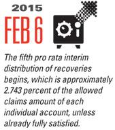 Timeline Image: Fifth Pro Rata Interim Distribution - 2015-02-06