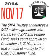 Timeline Image: $497 Million Agreement Announced - 2014-11-17