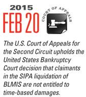 Timeline Image: Claimants -- no time-based damages - 2015-02-20
