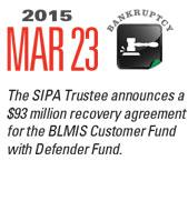 Timeline Image: SIPA $93MM Recovery Agreement - 2015-03-23