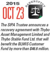 Timeline Image: recovery agreement with Thybo - 2015-10-23
