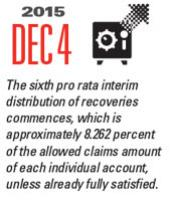 Timeline Image: Sixth Pro Rata Distribution Commences - 2015-12-04